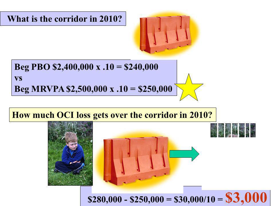 What is the corridor in 2010 Beg PBO $2,400,000 x .10 = $240,000. vs. Beg MRVPA $2,500,000 x .10 = $250,000.