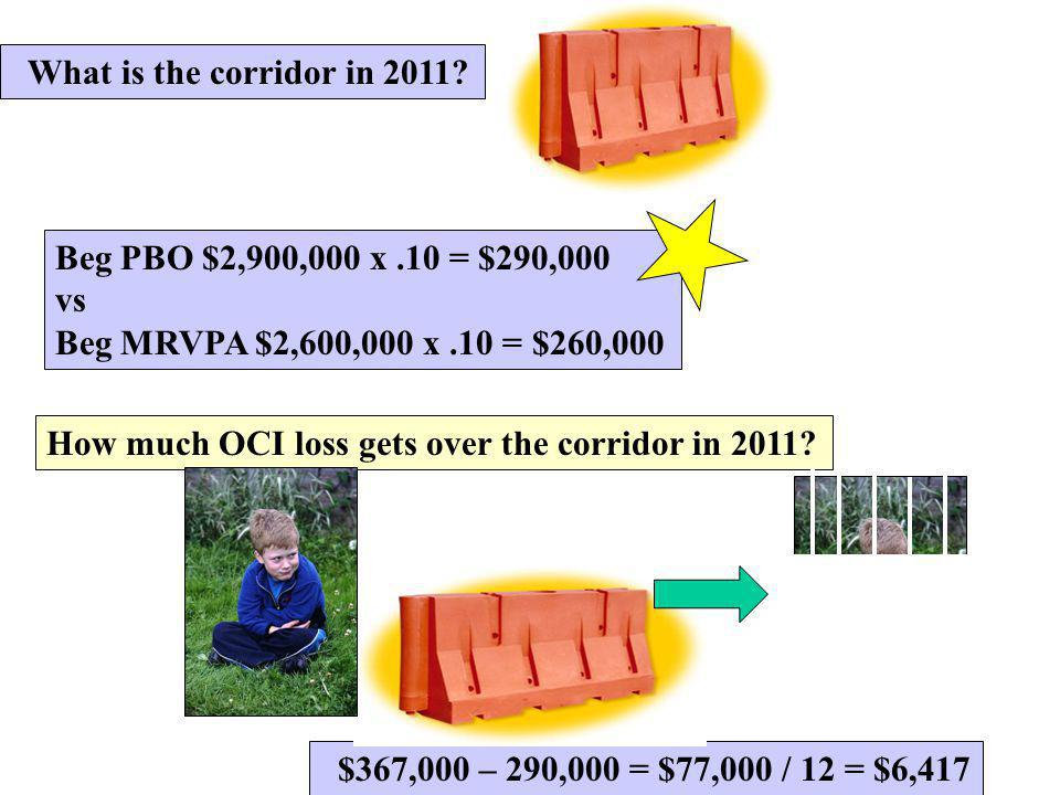 What is the corridor in 2011 Beg PBO $2,900,000 x .10 = $290,000. vs. Beg MRVPA $2,600,000 x .10 = $260,000.