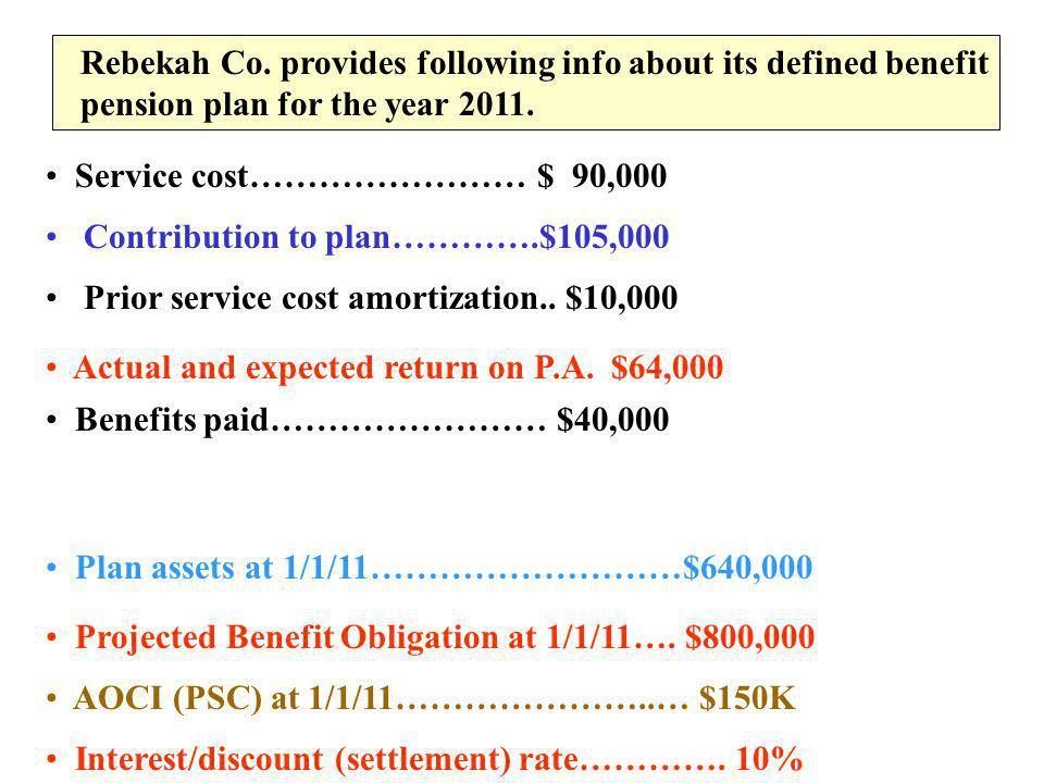 Rebekah Co. provides following info about its defined benefit