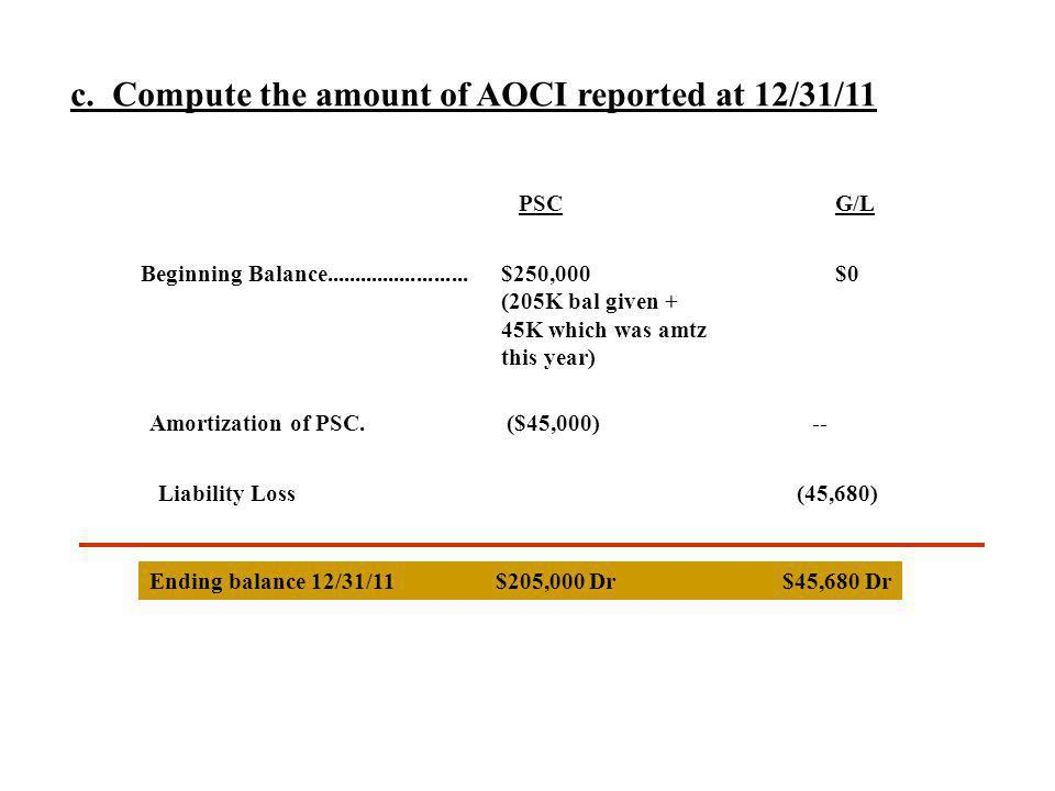 c. Compute the amount of AOCI reported at 12/31/11