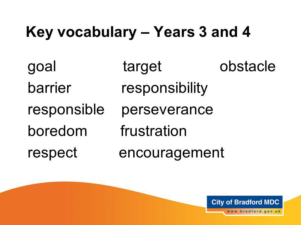 Key vocabulary – Years 3 and 4