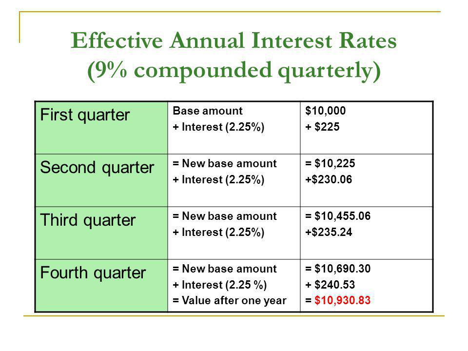 Effective Annual Interest Rates (9% compounded quarterly)