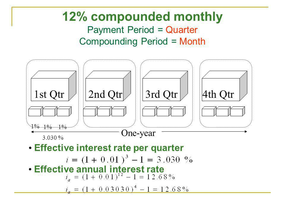 12% compounded monthly Payment Period = Quarter Compounding Period = Month