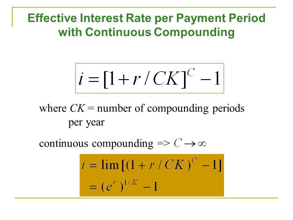 Effective Interest Rate per Payment Period with Continuous Compounding