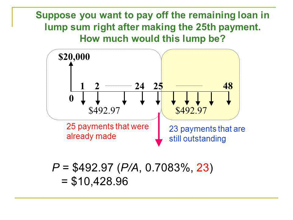 Suppose you want to pay off the remaining loan in lump sum right after making the 25th payment. How much would this lump be