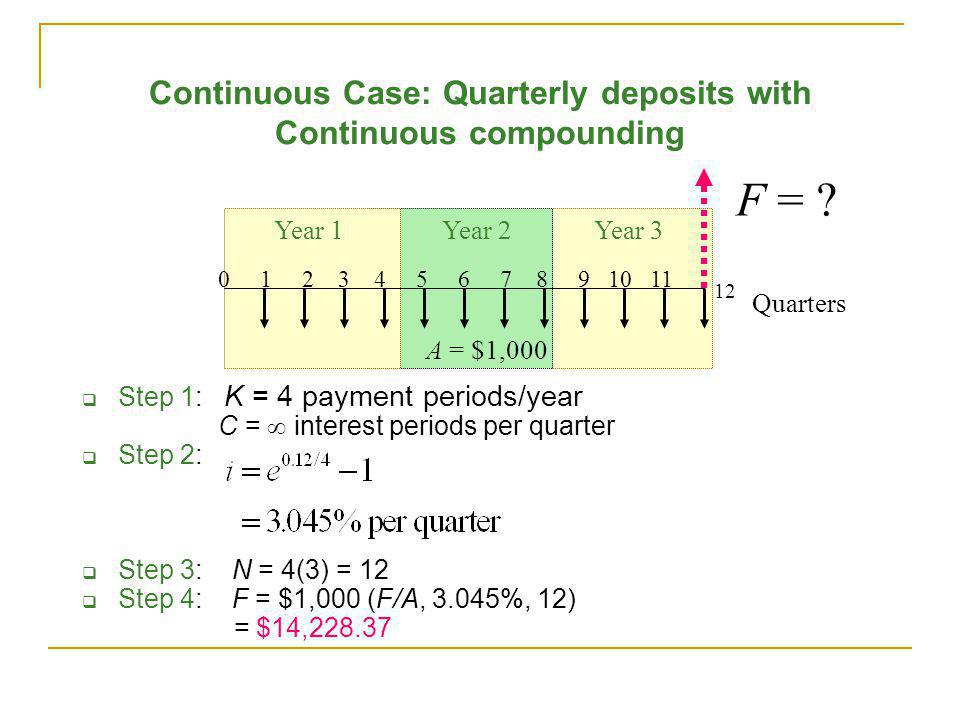 Continuous Case: Quarterly deposits with Continuous compounding