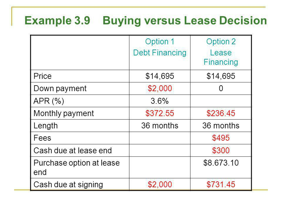 Example 3.9 Buying versus Lease Decision
