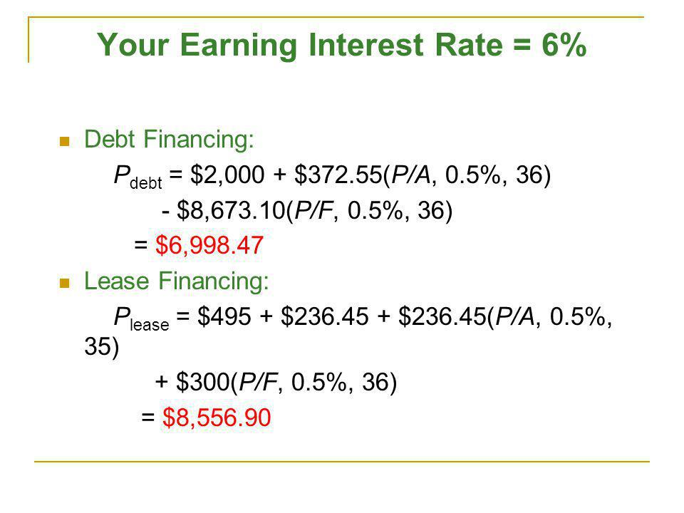 Your Earning Interest Rate = 6%