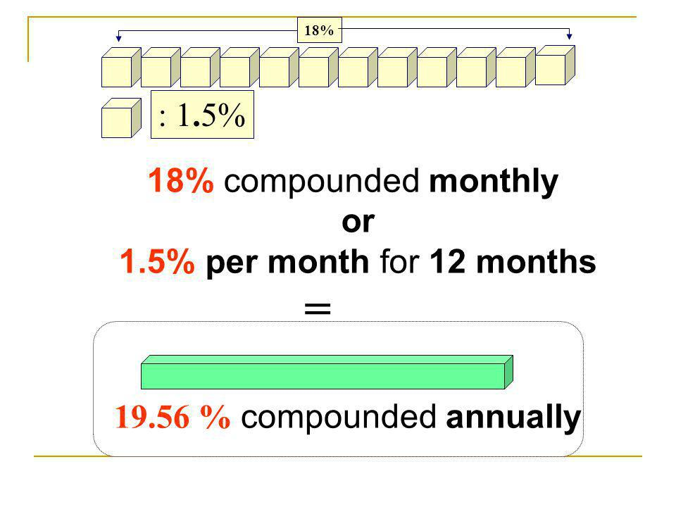 = : 1.5% 18% compounded monthly or 1.5% per month for 12 months