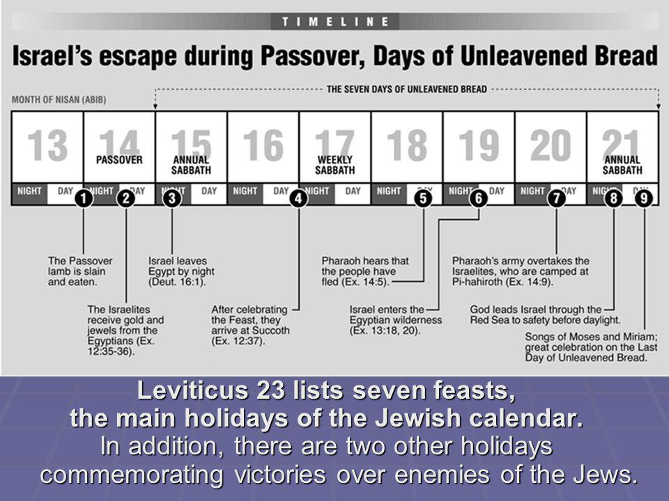 Leviticus 23 lists seven feasts,