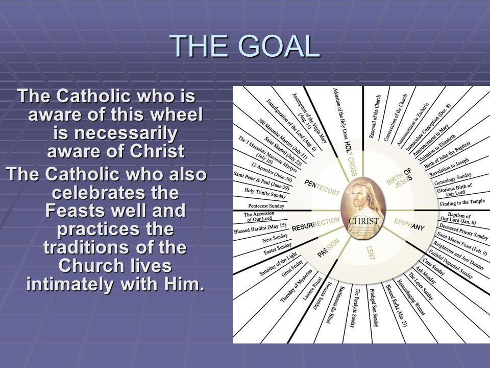 The Catholic who is aware of this wheel is necessarily aware of Christ