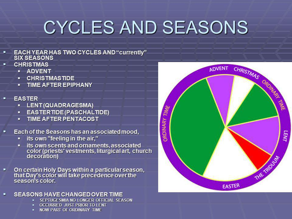 CYCLES AND SEASONS EACH YEAR HAS TWO CYCLES AND currently SIX SEASONS. CHRISTMAS. ADVENT. CHRISTMASTIDE.
