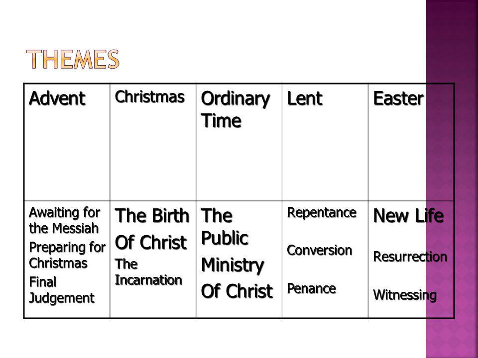 Themes Advent Ordinary Time Lent Easter The Birth Of Christ The Public