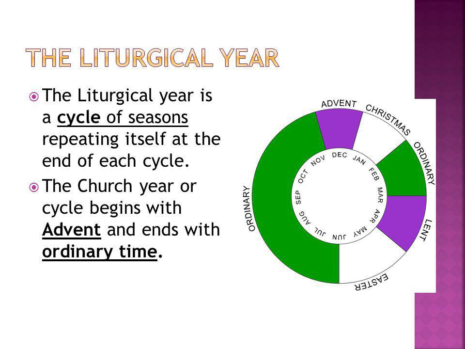 The Liturgical Year The Liturgical year is a cycle of seasons repeating itself at the end of each cycle.