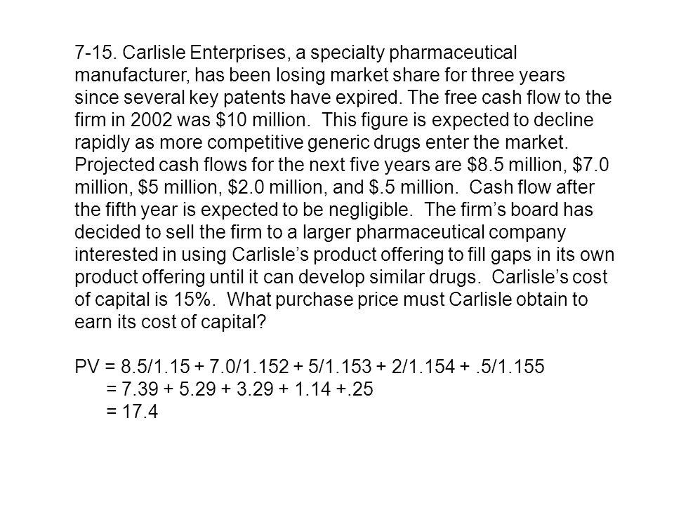 7-15. Carlisle Enterprises, a specialty pharmaceutical manufacturer, has been losing market share for three years since several key patents have expired. The free cash flow to the firm in 2002 was $10 million. This figure is expected to decline rapidly as more competitive generic drugs enter the market. Projected cash flows for the next five years are $8.5 million, $7.0 million, $5 million, $2.0 million, and $.5 million. Cash flow after the fifth year is expected to be negligible. The firm's board has decided to sell the firm to a larger pharmaceutical company interested in using Carlisle's product offering to fill gaps in its own product offering until it can develop similar drugs. Carlisle's cost of capital is 15%. What purchase price must Carlisle obtain to earn its cost of capital