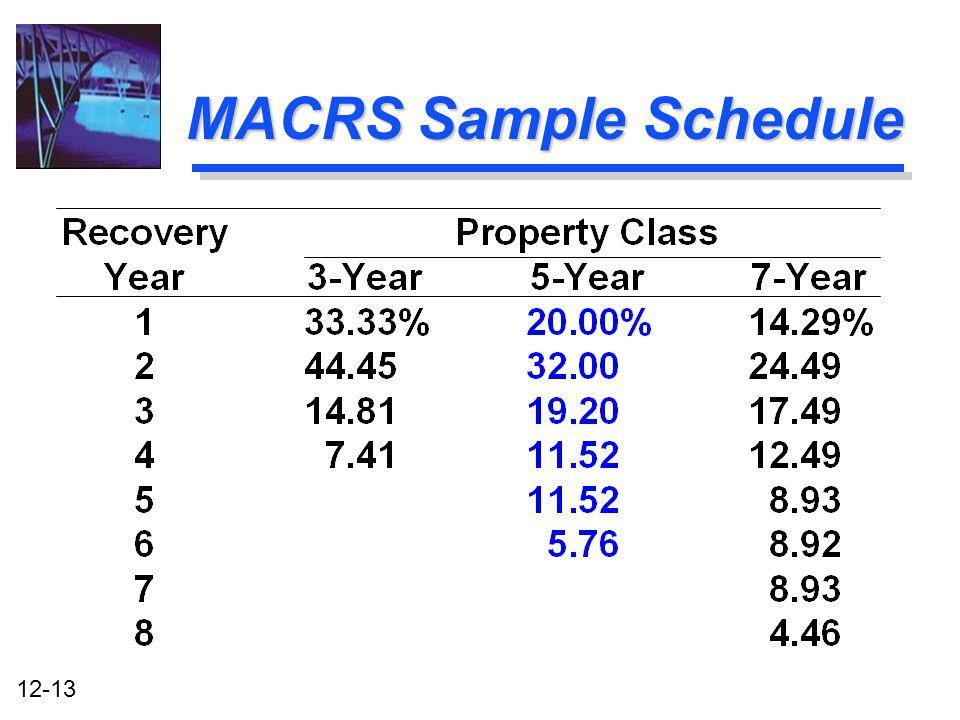 MACRS Sample Schedule