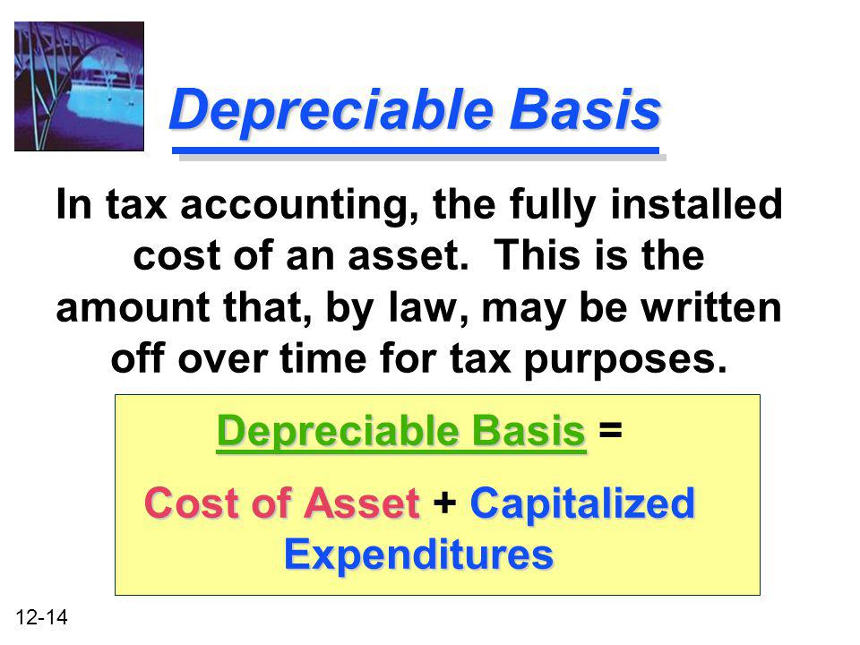 Cost of Asset + Capitalized Expenditures