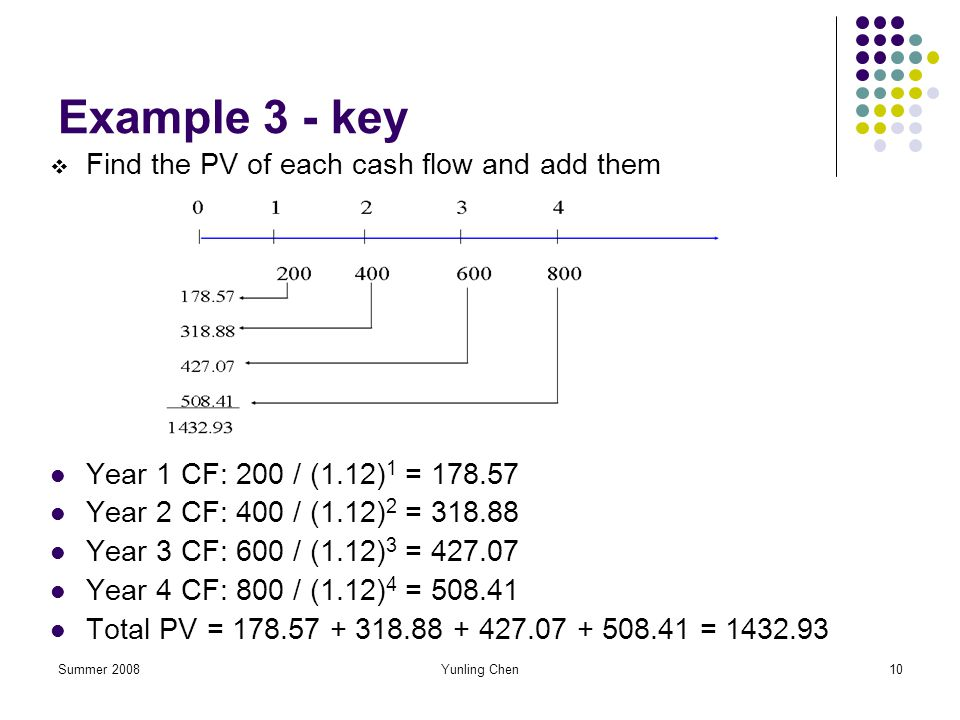 Example 3 - key Find the PV of each cash flow and add them