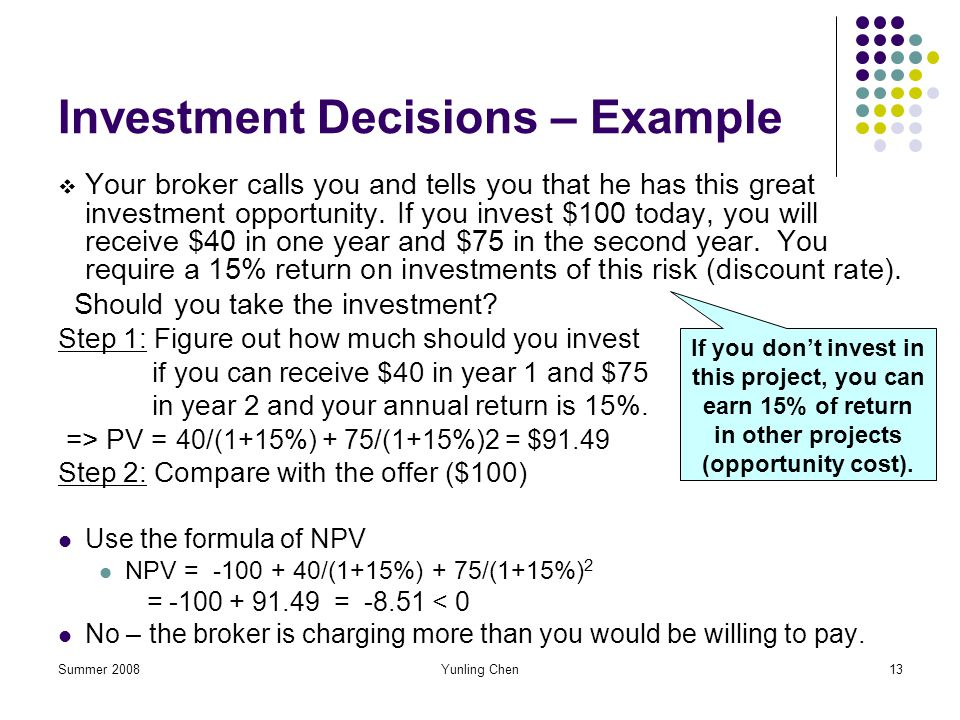 Investment Decisions – Example