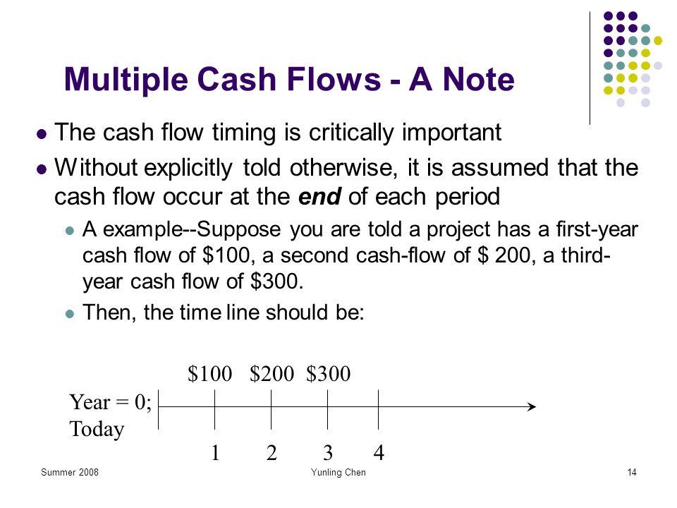 Multiple Cash Flows - A Note