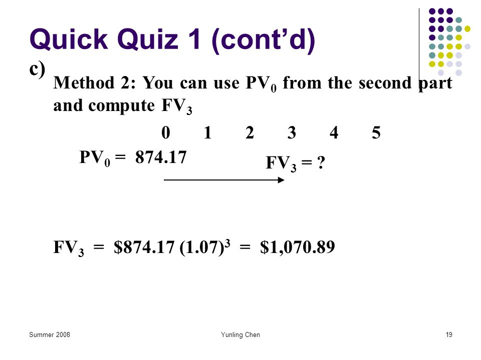 Quick Quiz 1 (cont'd) c) Method 2: You can use PV0 from the second part and compute FV3. FV3 = $874.17 (1.07)3 = $1,070.89.