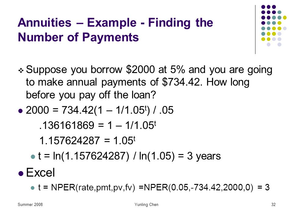 Annuities – Example - Finding the Number of Payments