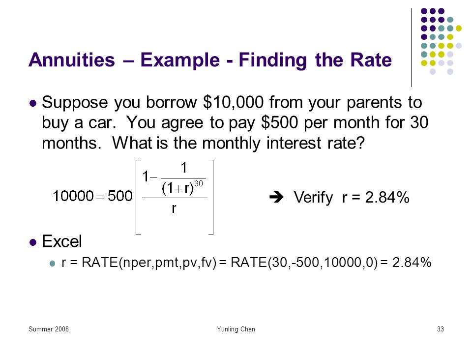 Annuities – Example - Finding the Rate