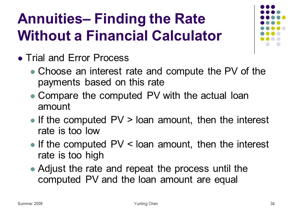 Annuities– Finding the Rate Without a Financial Calculator