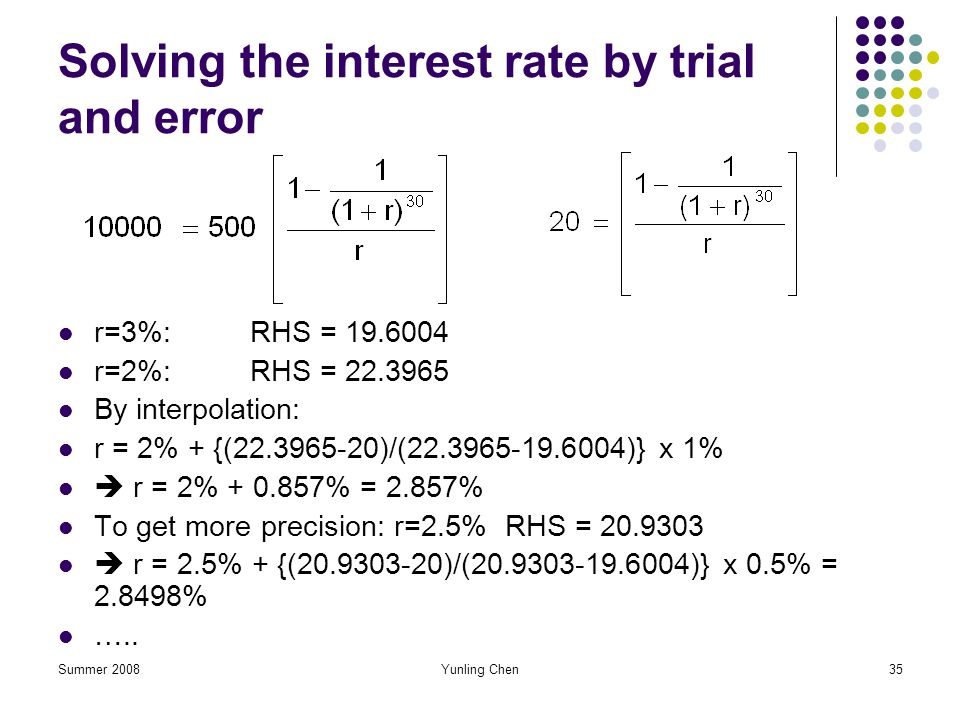 Solving the interest rate by trial and error
