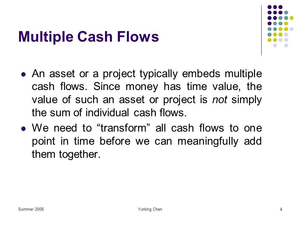 Multiple Cash Flows