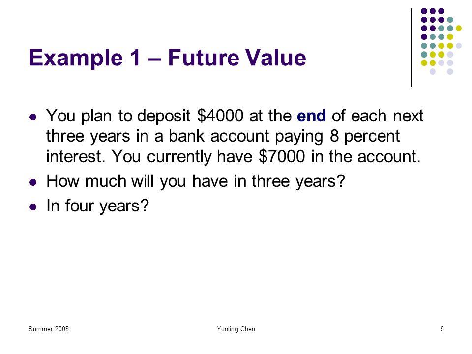 Example 1 – Future Value