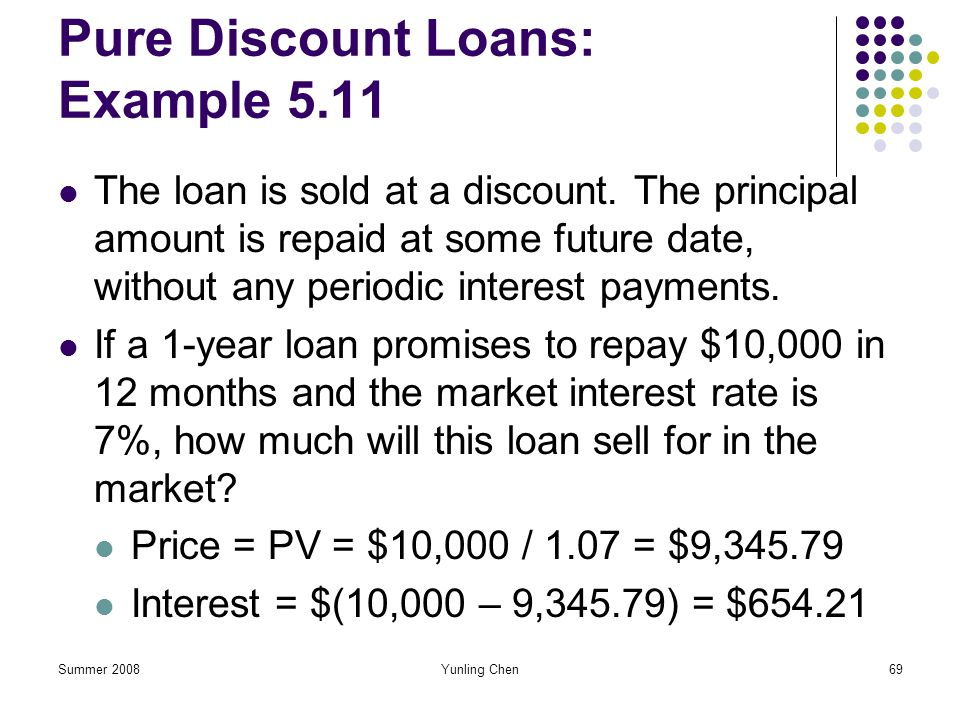 Pure Discount Loans: Example 5.11