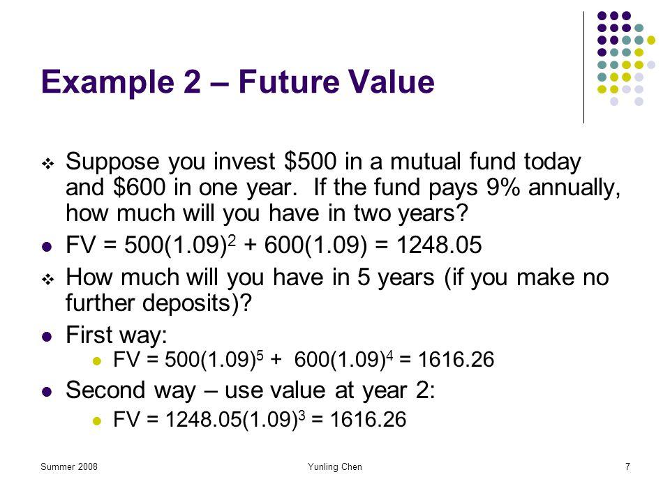 Example 2 – Future Value