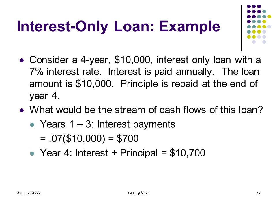 Interest-Only Loan: Example