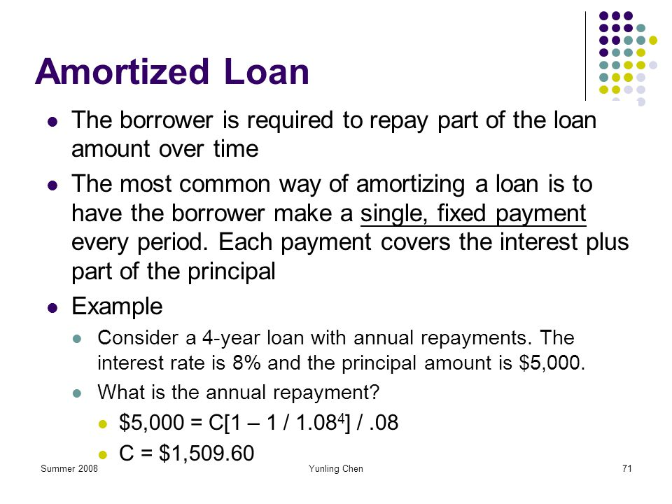 Amortized Loan The borrower is required to repay part of the loan amount over time.