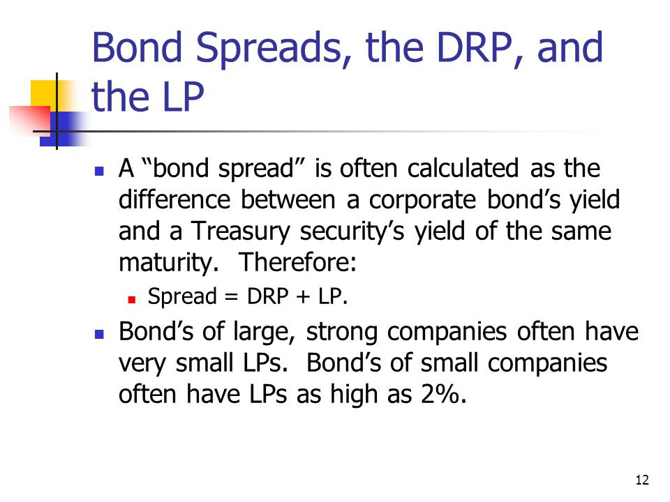 Bond Spreads, the DRP, and the LP