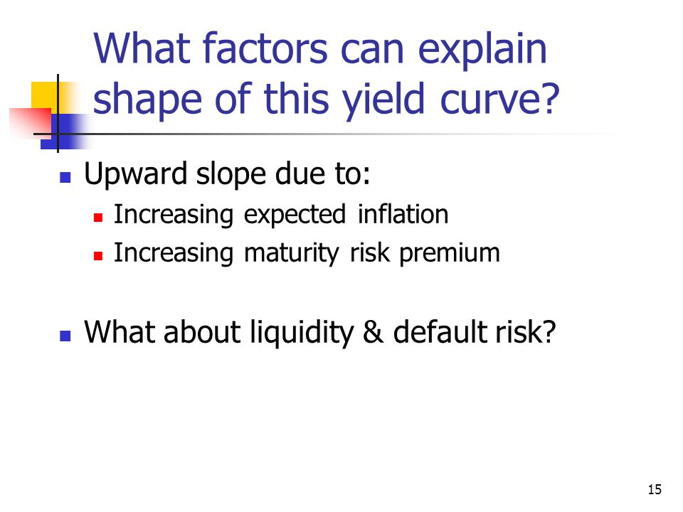 What factors can explain shape of this yield curve