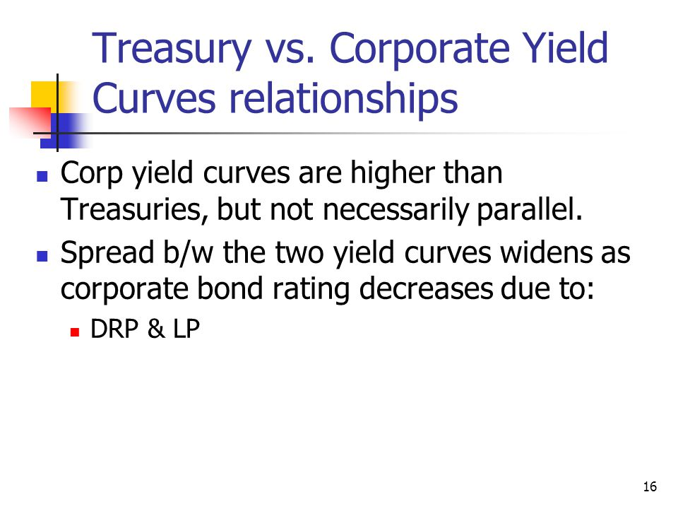 Treasury vs. Corporate Yield Curves relationships