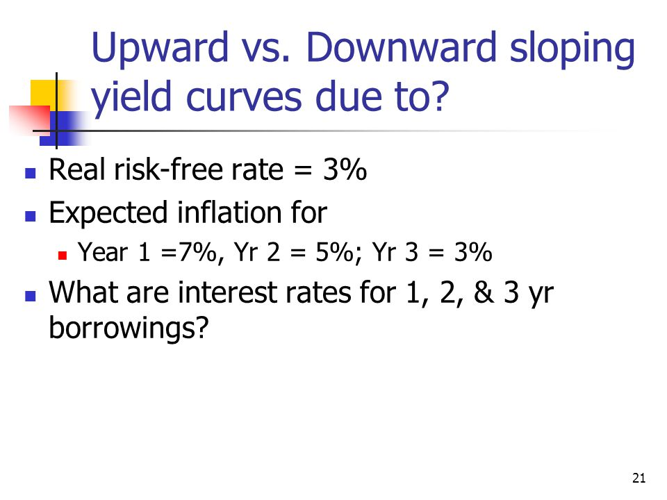 Upward vs. Downward sloping yield curves due to