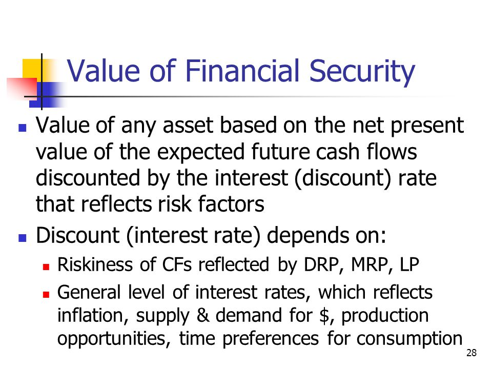 Value of Financial Security