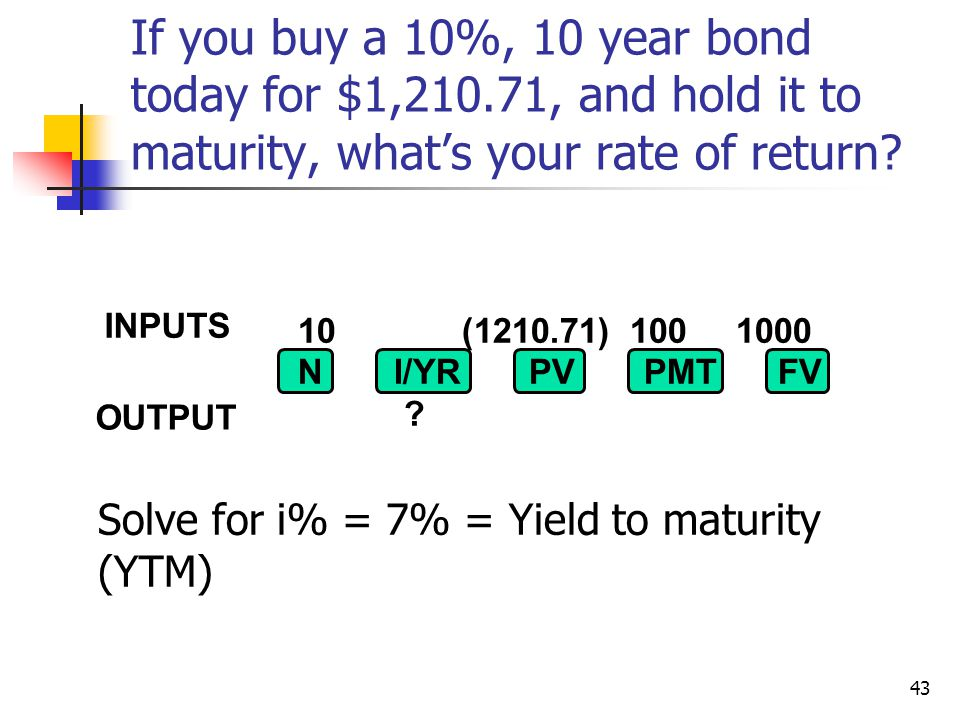 If you buy a 10%, 10 year bond today for $1,210