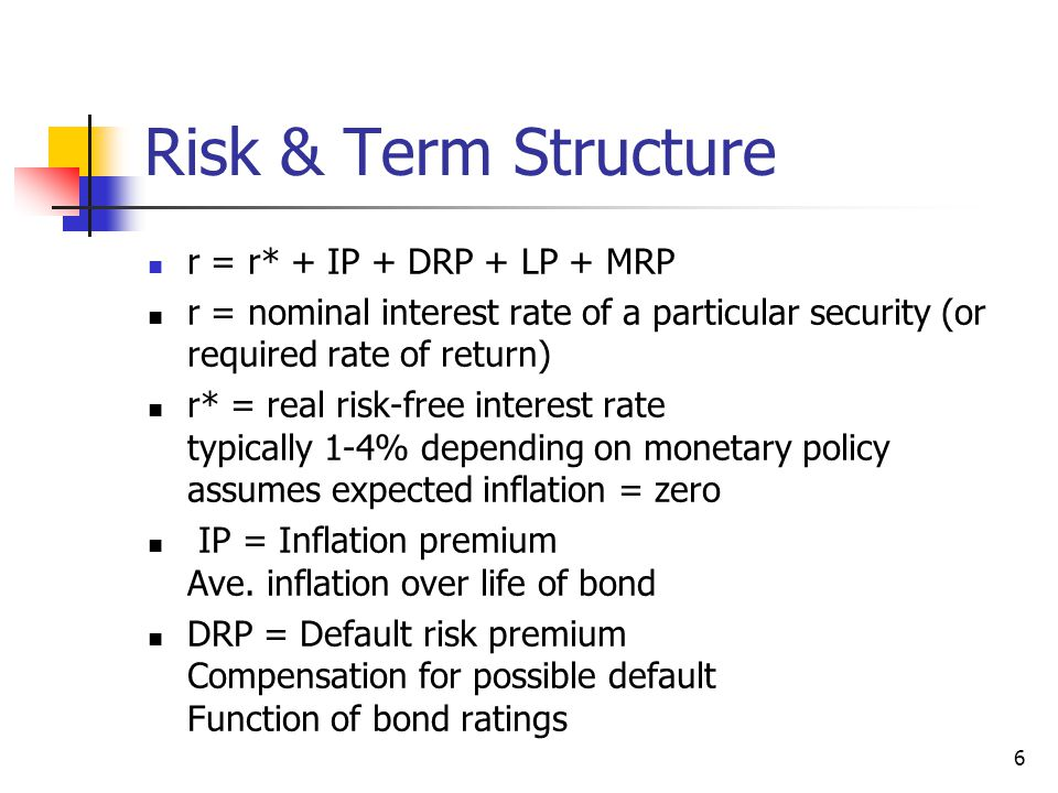 Risk & Term Structure r = r* + IP + DRP + LP + MRP