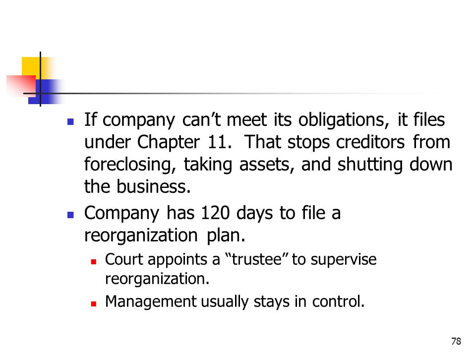 Company has 120 days to file a reorganization plan.
