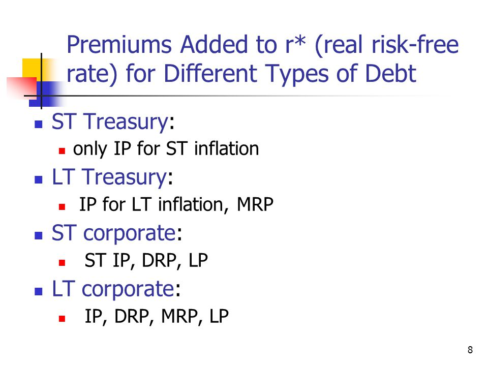 Premiums Added to r* (real risk-free rate) for Different Types of Debt