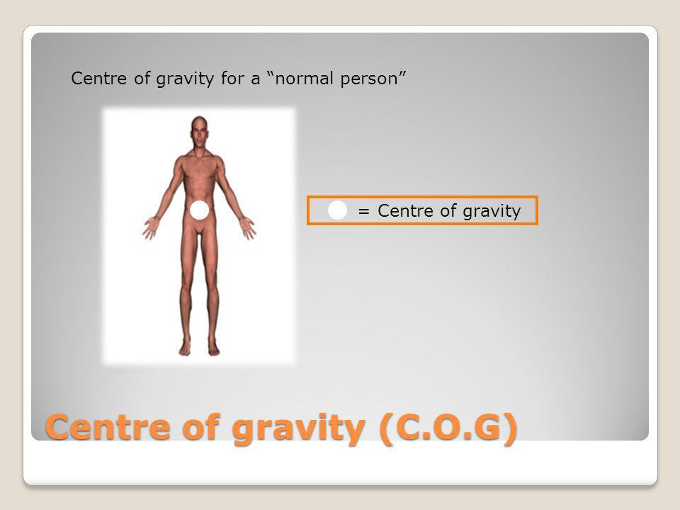 Centre of gravity (C.O.G)