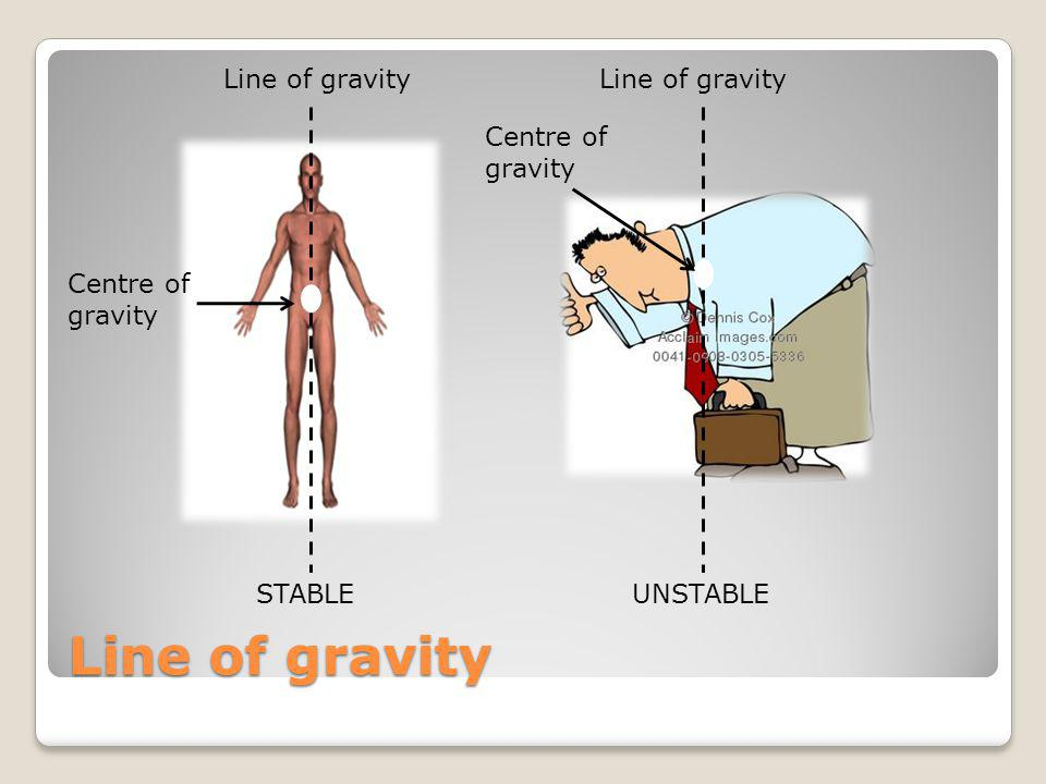 Line of gravity Line of gravity Line of gravity Centre of gravity
