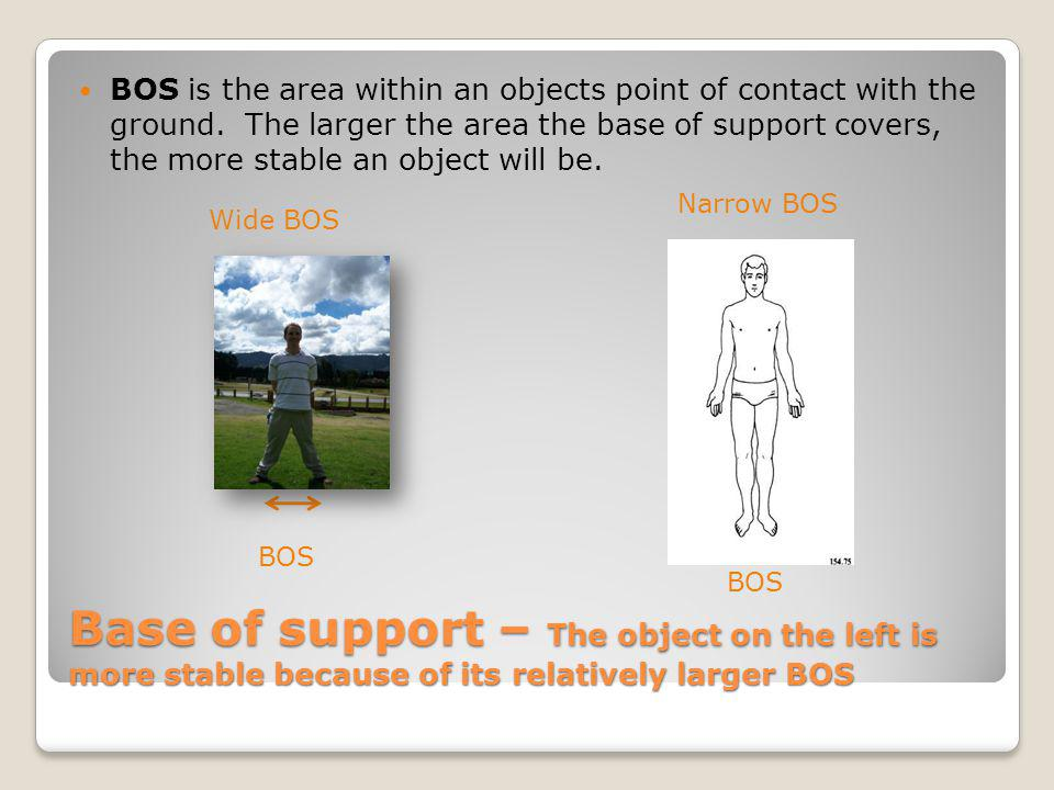 BOS is the area within an objects point of contact with the ground