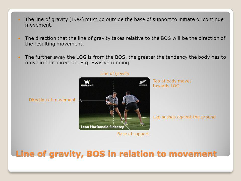 Line of gravity, BOS in relation to movement