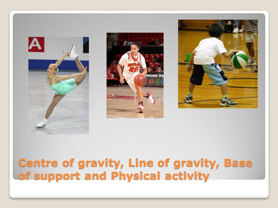 Centre of gravity, Line of gravity, Base of support and Physical activity