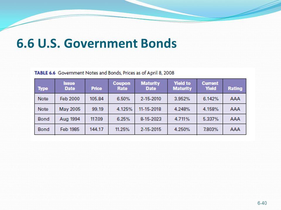 6.6 U.S. Government Bonds